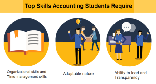 Top Skills Accounting Students Require