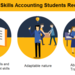 Top Skills Accounting Students Require for Success in Career